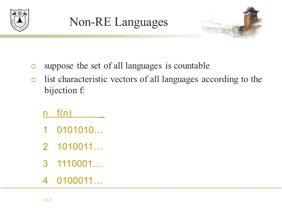 Non-RE Languages  suppose the set of all languages is countable  list characteristic vectors of all languages according to the bijection f: nf(n) _ … … … … …