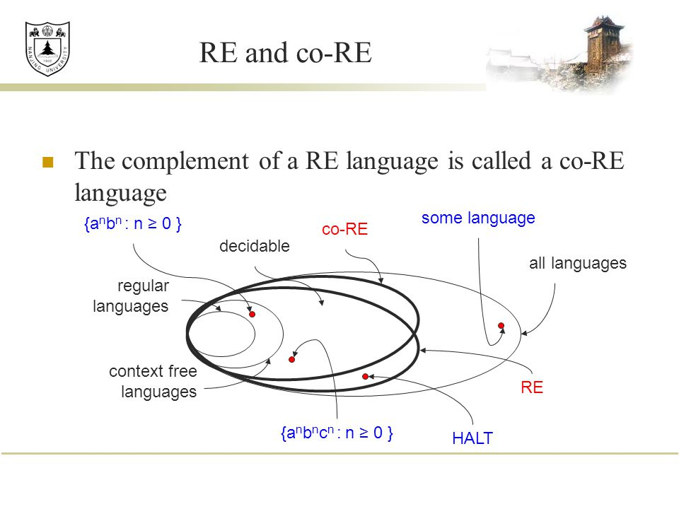 RE and co-RE The complement of a RE language is called a co-RE language regular languages context free languages all languages decidable RE {a n b n : n ≥ 0 } {a n b n c n : n ≥ 0 } some language HALT co-RE