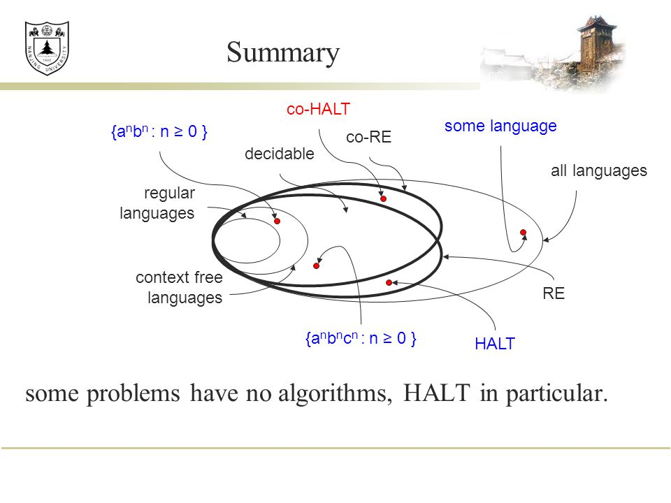 Summary some problems have no algorithms, HALT in particular.