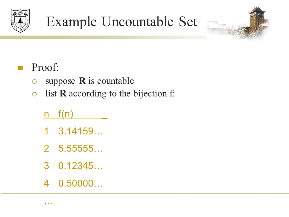 Example Uncountable Set Proof: R  suppose R is countable R  list R according to the bijection f: nf(n) _ … … … … …