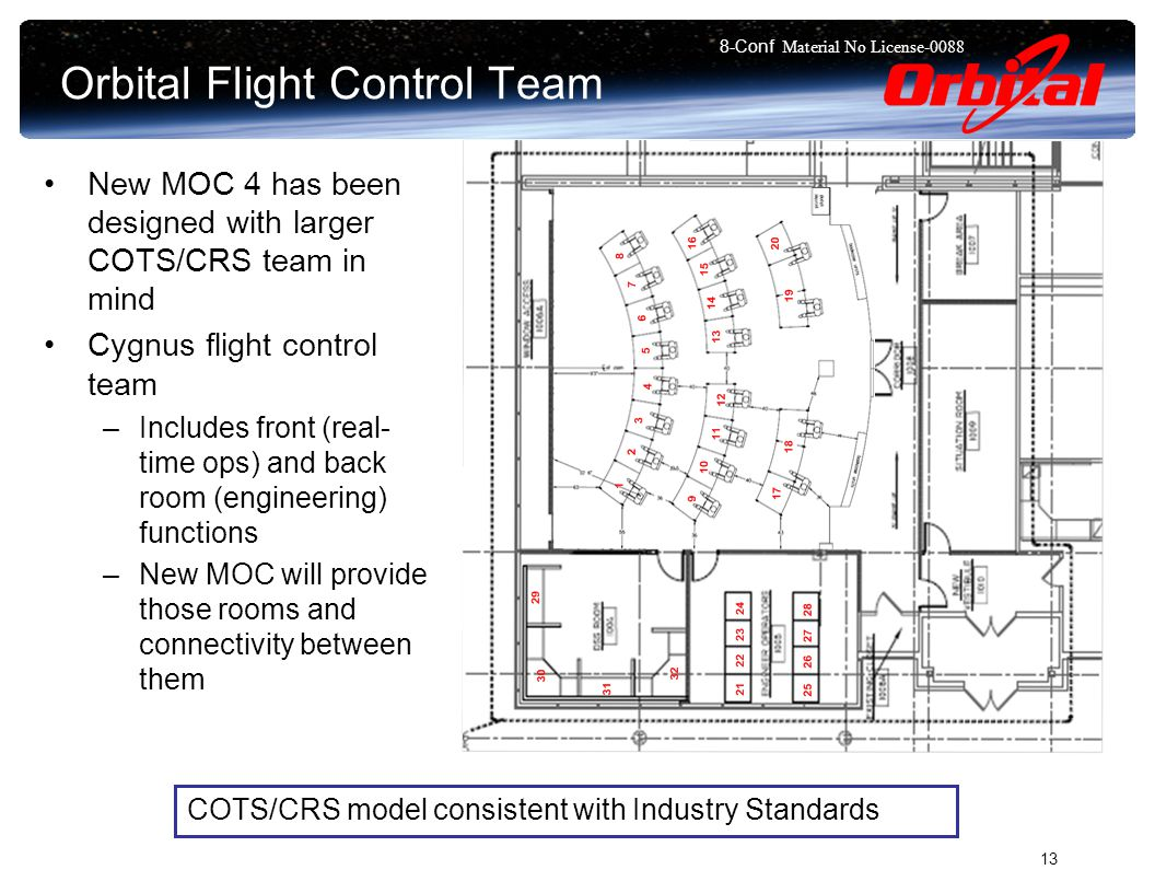 8-Conf Material No License Orbital Flight Control Team New MOC 4 has been designed with larger COTS/CRS team in mind Cygnus flight control team –Includes front (real- time ops) and back room (engineering) functions –New MOC will provide those rooms and connectivity between them COTS/CRS model consistent with Industry Standards
