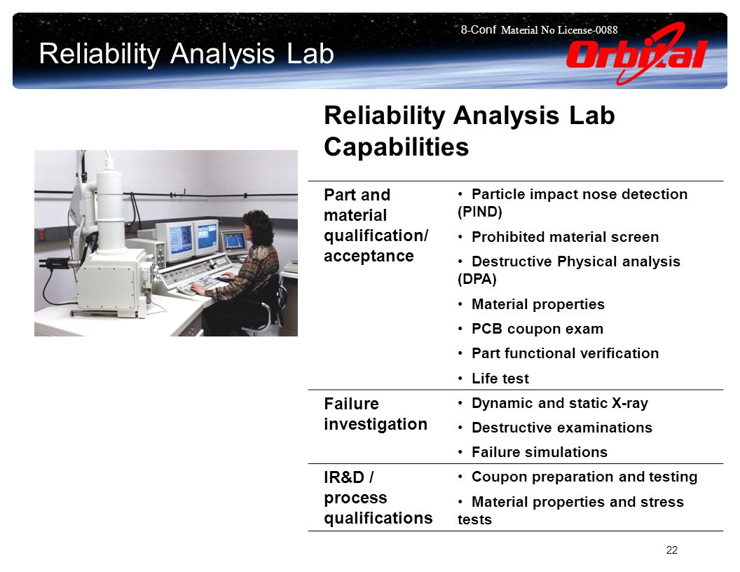 8-Conf Material No License Reliability Analysis Lab Reliability Analysis Lab Capabilities Part and material qualification/ acceptance Particle impact nose detection (PIND) Prohibited material screen Destructive Physical analysis (DPA) Material properties PCB coupon exam Part functional verification Life test Failure investigation Dynamic and static X-ray Destructive examinations Failure simulations IR&D / process qualifications Coupon preparation and testing Material properties and stress tests