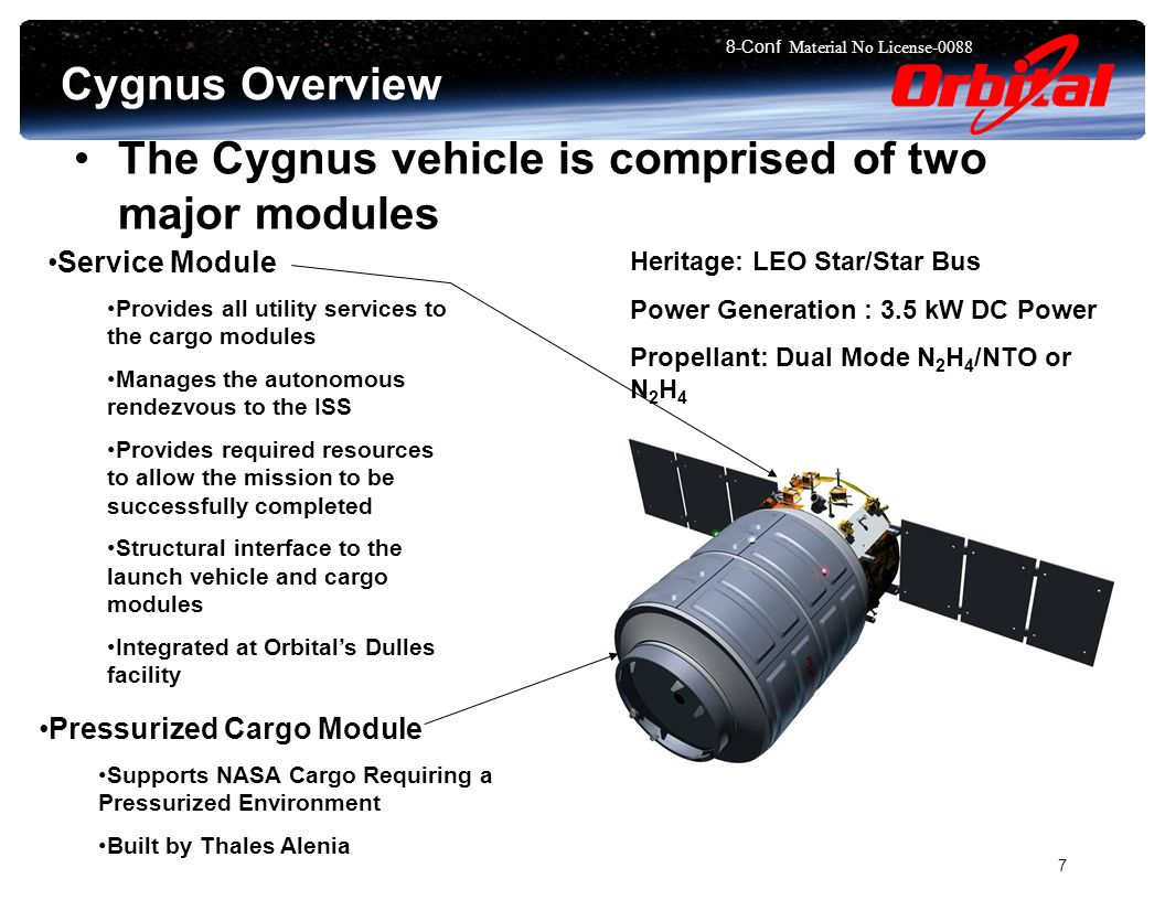 8-Conf Material No License Cygnus Overview The Cygnus vehicle is comprised of two major modules Service Module Provides all utility services to the cargo modules Manages the autonomous rendezvous to the ISS Provides required resources to allow the mission to be successfully completed Structural interface to the launch vehicle and cargo modules Integrated at Orbital's Dulles facility Pressurized Cargo Module Supports NASA Cargo Requiring a Pressurized Environment Built by Thales Alenia Heritage: LEO Star/Star Bus Power Generation : 3.5 kW DC Power Propellant: Dual Mode N 2 H 4 /NTO or N 2 H 4