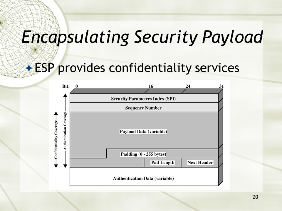 20 Encapsulating Security Payload  ESP provides confidentiality services