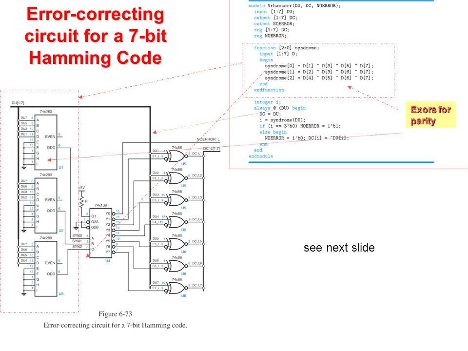 Error correction code verilog