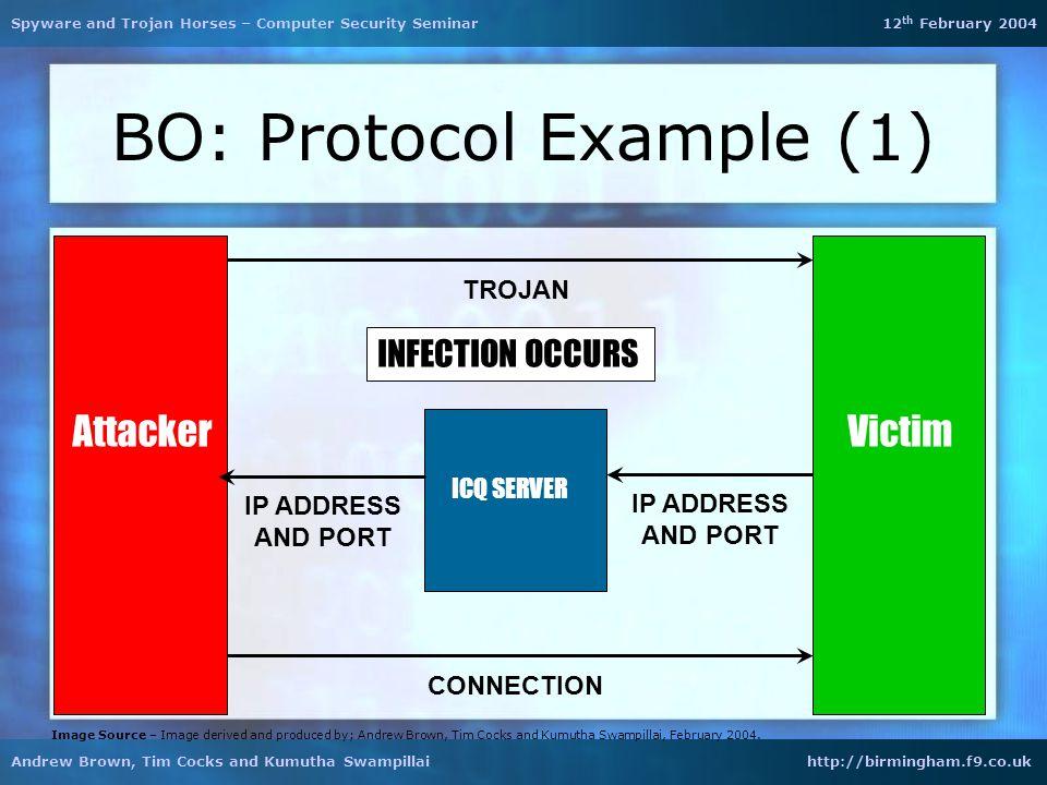 Icq Uk Hackers