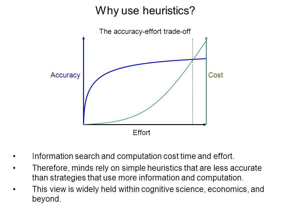 Why use heuristics.