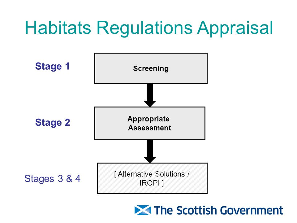 Stage 1 Stage 2 Stages 3 & 4 Screening Appropriate Assessment [ Alternative Solutions / IROPI ] Habitats Regulations Appraisal