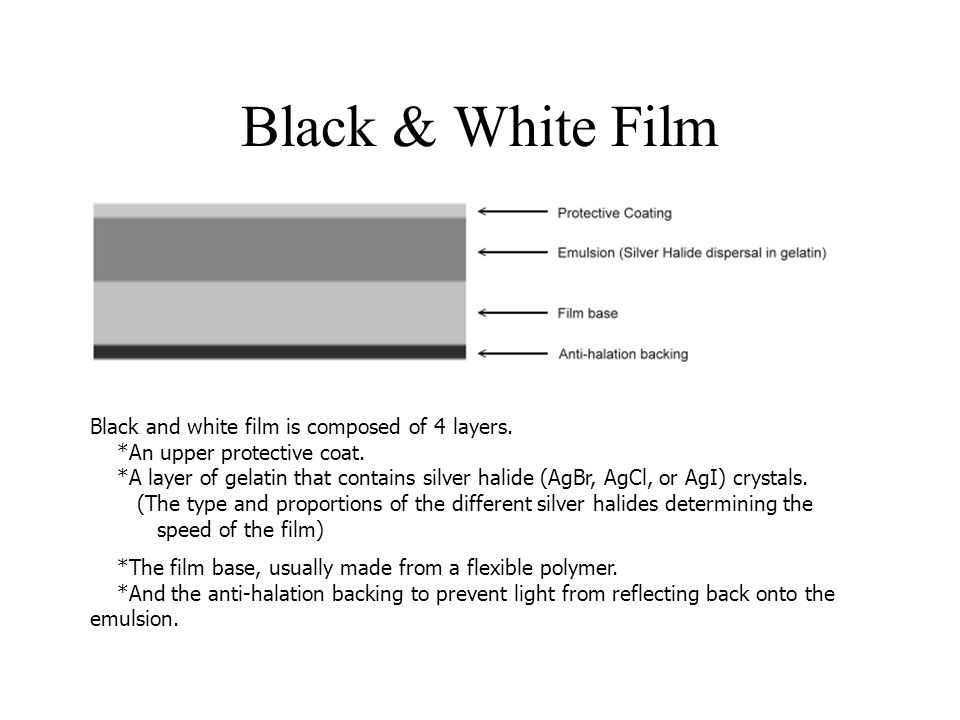 The Chemistry Of Photography Black White Film Black And White