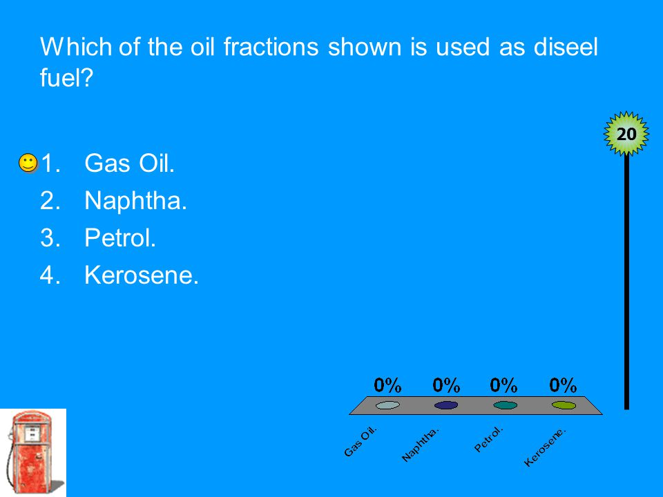Which of the oil fractions shown is used as diseel fuel.