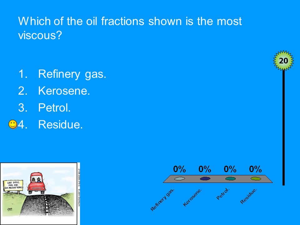 Which of the oil fractions shown is the most viscous.