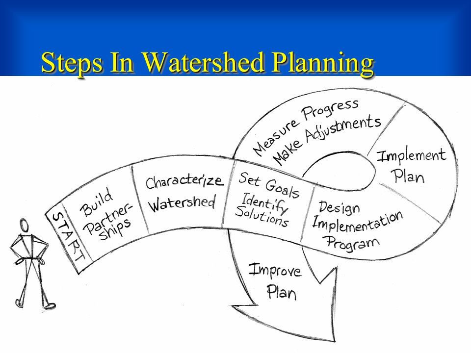14 Steps In Watershed Planning