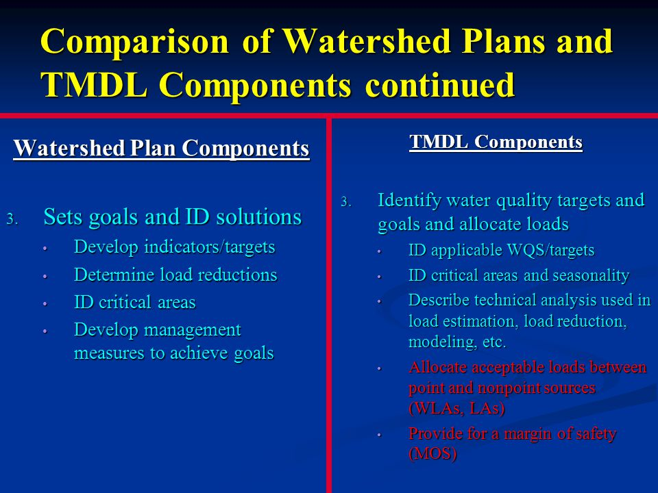 Comparison of Watershed Plans and TMDL Components continued Watershed Plan Components 3.