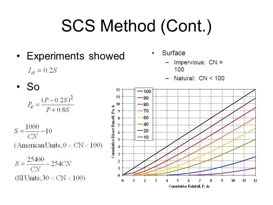 SCS Method (Cont.) Experiments showed So Surface –Impervious: CN = 100 –Natural: CN < 100
