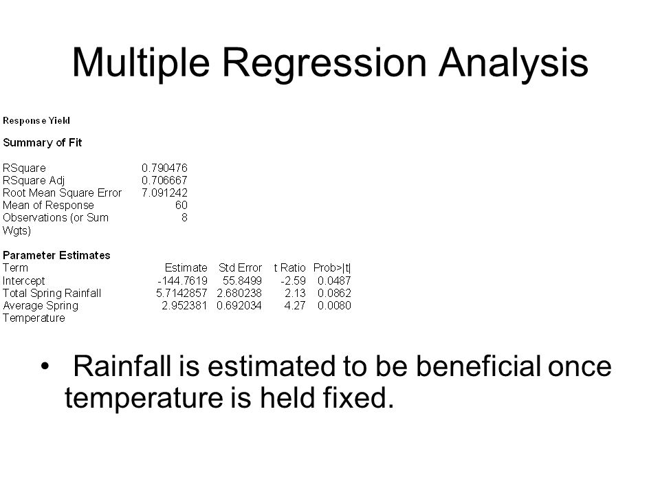 Multiple Regression Analysis Rainfall is estimated to be beneficial once temperature is held fixed.