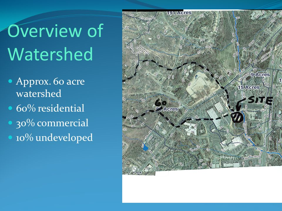 Overview of Watershed Approx. 60 acre watershed 60% residential 30% commercial 10% undeveloped
