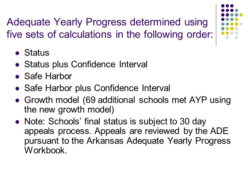 Adequate Yearly Progress determined using five sets of calculations in the following order: Status Status plus Confidence Interval Safe Harbor Safe Harbor plus Confidence Interval Growth model (69 additional schools met AYP using the new growth model) Note: Schools' final status is subject to 30 day appeals process.