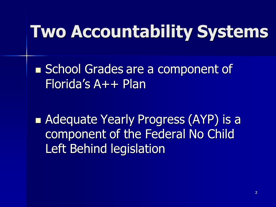 2 Two Accountability Systems School Grades are a component of Florida's A++ Plan School Grades are a component of Florida's A++ Plan Adequate Yearly Progress (AYP) is a component of the Federal No Child Left Behind legislation Adequate Yearly Progress (AYP) is a component of the Federal No Child Left Behind legislation