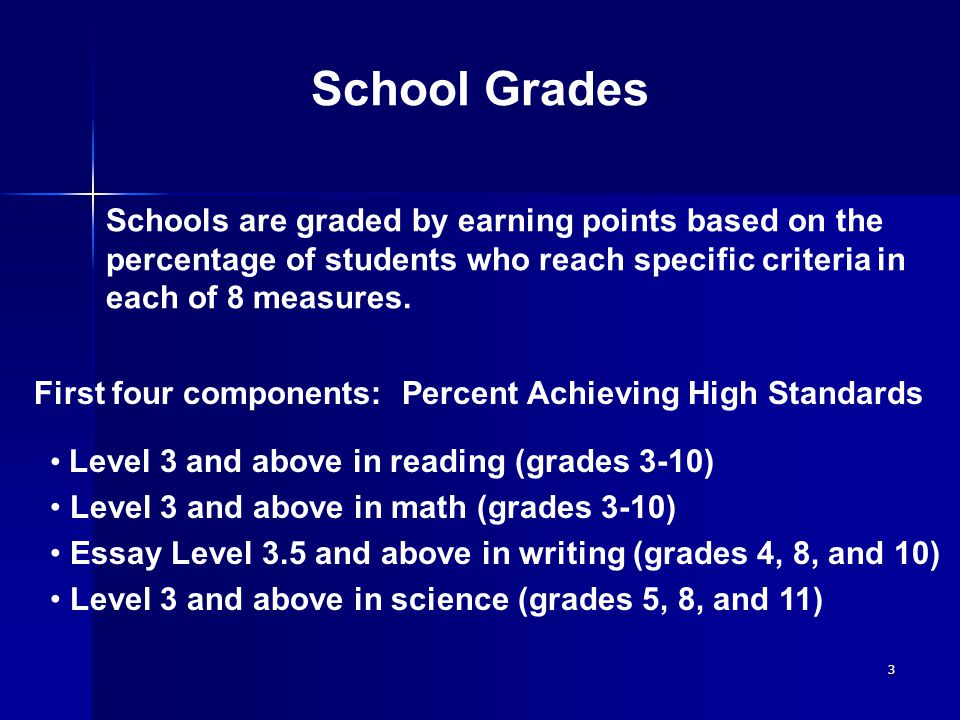 3 School Grades Schools are graded by earning points based on the percentage of students who reach specific criteria in each of 8 measures.
