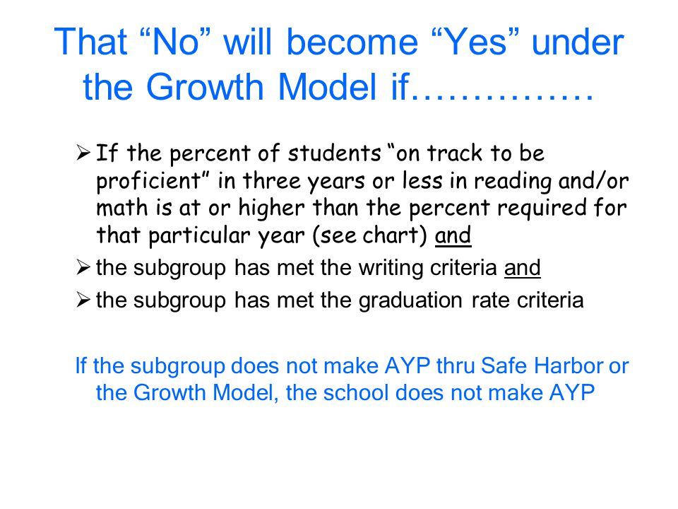 That No will become Yes under the Growth Model if……………  If the percent of students on track to be proficient in three years or less in reading and/or math is at or higher than the percent required for that particular year (see chart) and  the subgroup has met the writing criteria and  the subgroup has met the graduation rate criteria If the subgroup does not make AYP thru Safe Harbor or the Growth Model, the school does not make AYP