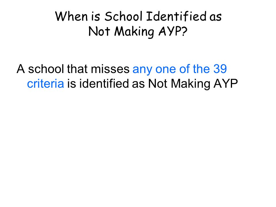 When is School Identified as Not Making AYP.