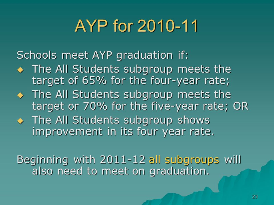 23 AYP for Schools meet AYP graduation if:  The All Students subgroup meets the target of 65% for the four-year rate;  The All Students subgroup meets the target or 70% for the five-year rate; OR  The All Students subgroup shows improvement in its four year rate.