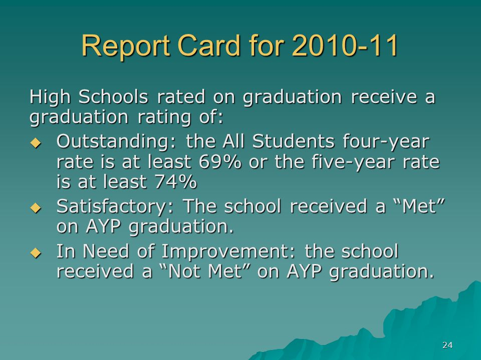 24 Report Card for High Schools rated on graduation receive a graduation rating of:  Outstanding: the All Students four-year rate is at least 69% or the five-year rate is at least 74%  Satisfactory: The school received a Met on AYP graduation.