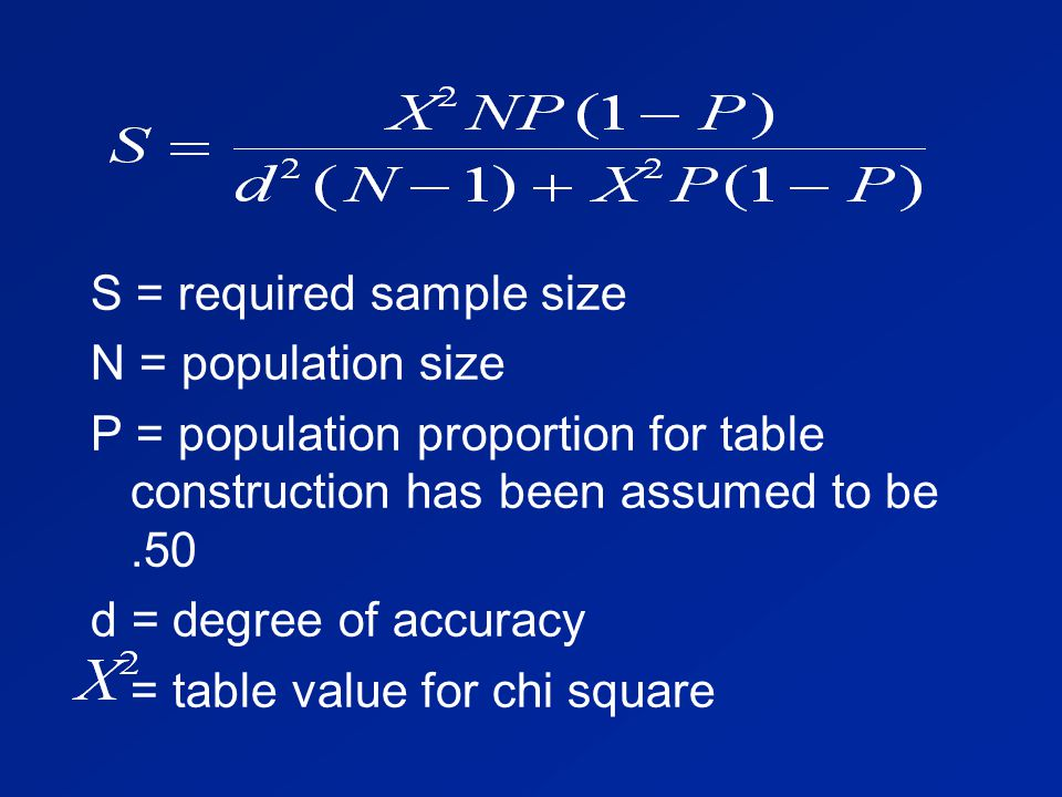 S = required sample size N = population size P = population proportion for table construction has been assumed to be.50 d = degree of accuracy = table value for chi square