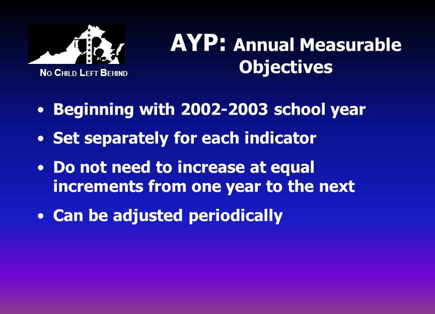 N O C HILD L EFT B EHIND AYP: Annual Measurable Objectives Beginning with school year Set separately for each indicator Do not need to increase at equal increments from one year to the next Can be adjusted periodically