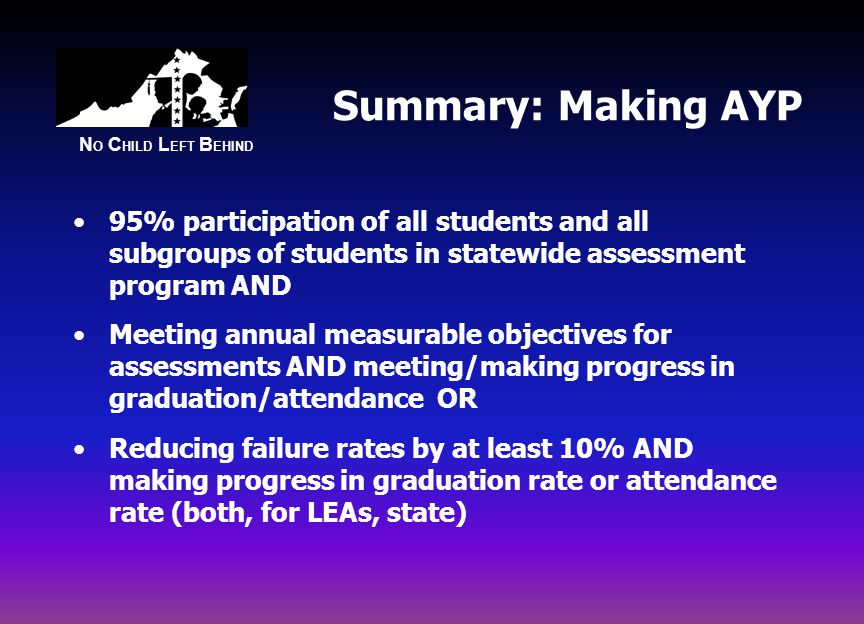 N O C HILD L EFT B EHIND Summary: Making AYP 95% participation of all students and all subgroups of students in statewide assessment program AND Meeting annual measurable objectives for assessments AND meeting/making progress in graduation/attendance OR Reducing failure rates by at least 10% AND making progress in graduation rate or attendance rate (both, for LEAs, state)