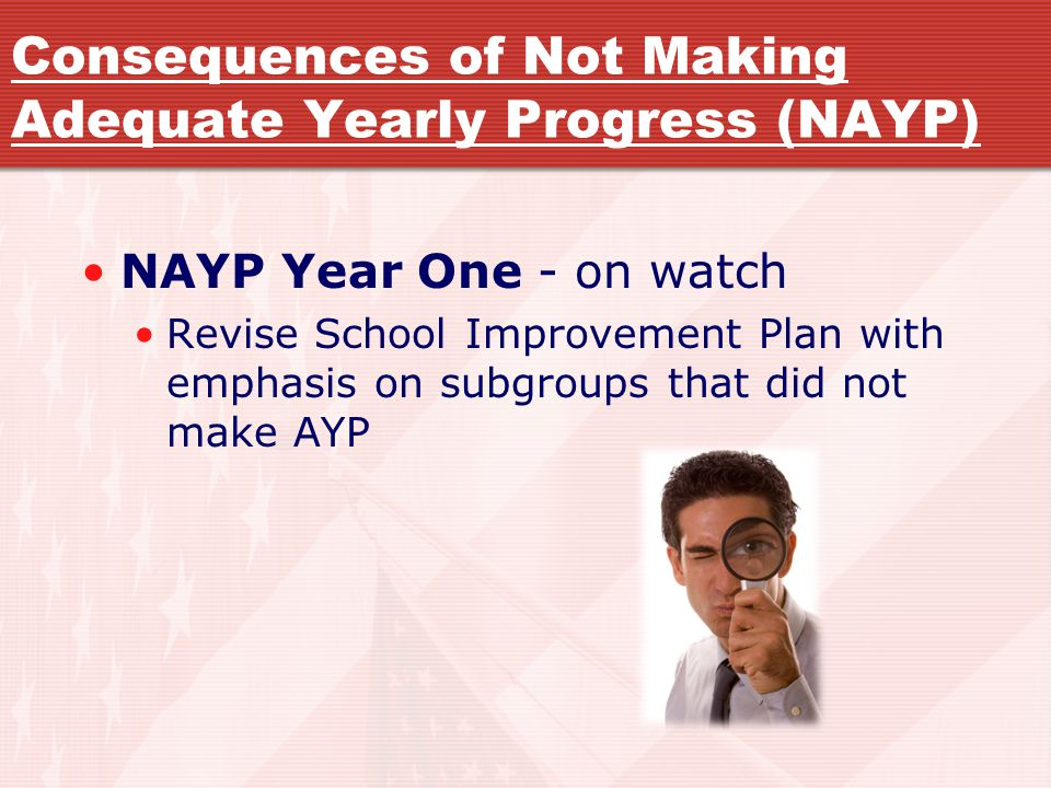 Consequences of Not Making Adequate Yearly Progress (NAYP) NAYP Year One - on watch Revise School Improvement Plan with emphasis on subgroups that did not make AYP