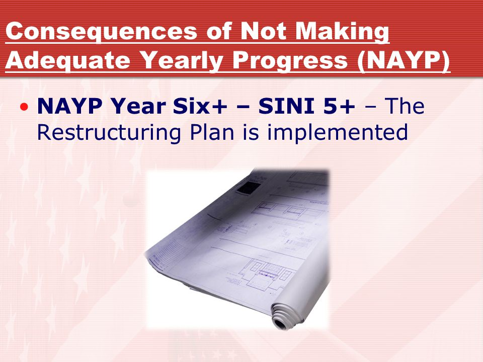 NAYP Year Six+ – SINI 5+ – The Restructuring Plan is implemented Consequences of Not Making Adequate Yearly Progress (NAYP)