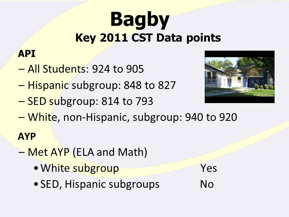Bagby Key 2011 CST Data points API –All Students: 924 to 905 –Hispanic subgroup: 848 to 827 –SED subgroup: 814 to 793 –White, non-Hispanic, subgroup: 940 to 920 AYP –Met AYP (ELA and Math) White subgroup Yes SED, Hispanic subgroups No