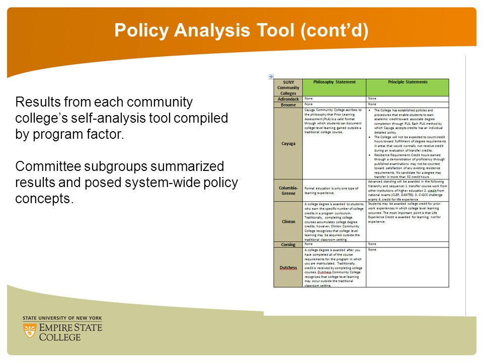 Policy Analysis Tool (cont'd) Results from each community college's self-analysis tool compiled by program factor.