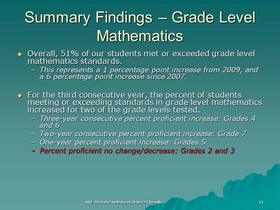 ARE Release of 2010 CST Results 12 Summary Findings – Grade Level Mathematics  Overall, 51% of our students met or exceeded grade level mathematics standards.