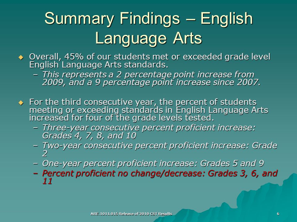ARE Release of 2010 CST Results 6 Summary Findings – English Language Arts  Overall, 45% of our students met or exceeded grade level English Language Arts standards.