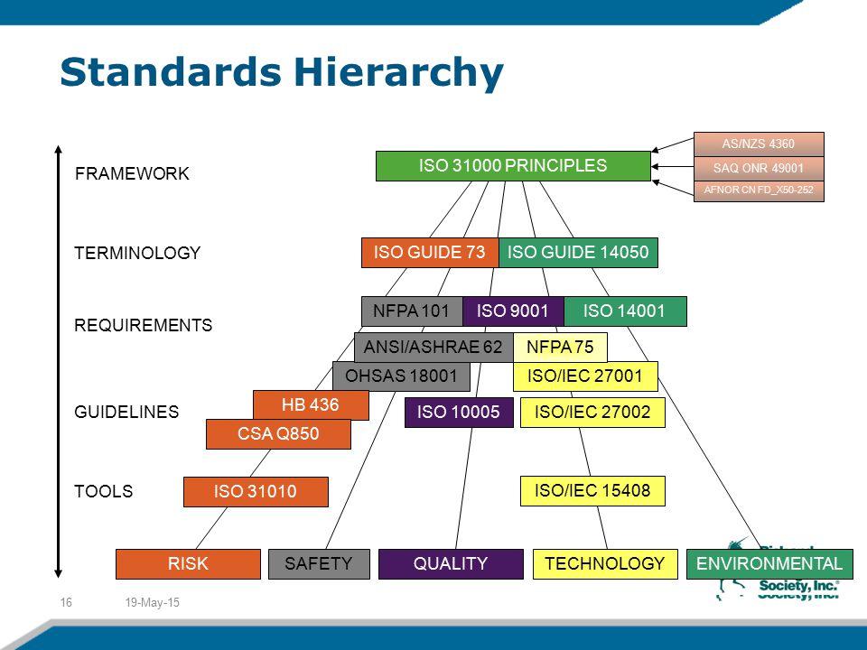 ISO/IEC 31010 EPUB DOWNLOAD
