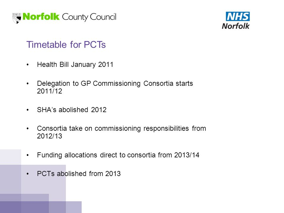 Health Bill January 2011 Delegation to GP Commissioning Consortia starts 2011/12 SHA's abolished 2012 Consortia take on commissioning responsibilities from 2012/13 Funding allocations direct to consortia from 2013/14 PCTs abolished from 2013 Timetable for PCTs