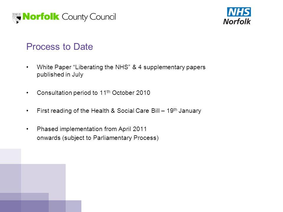 Process to Date White Paper Liberating the NHS & 4 supplementary papers published in July Consultation period to 11 th October 2010 First reading of the Health & Social Care Bill – 19 th January Phased implementation from April 2011 onwards (subject to Parliamentary Process)