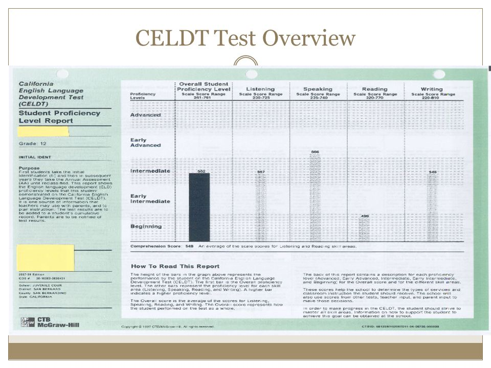 CELDT Test Overview