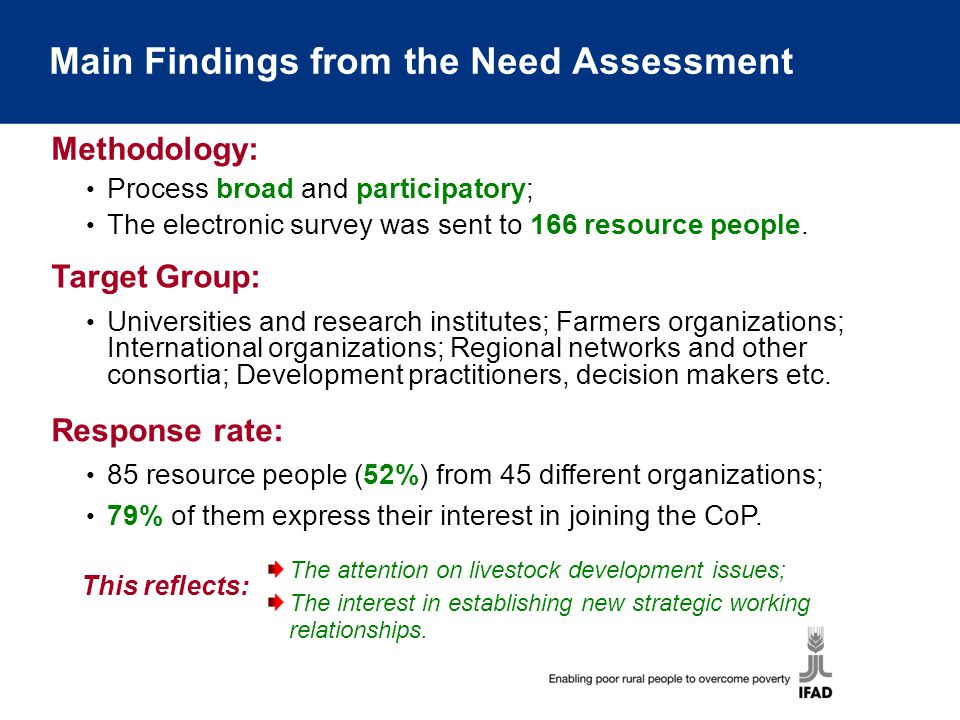 Main Findings from the Need Assessment Response rate: Methodology: Process broad and participatory; The electronic survey was sent to 166 resource people.