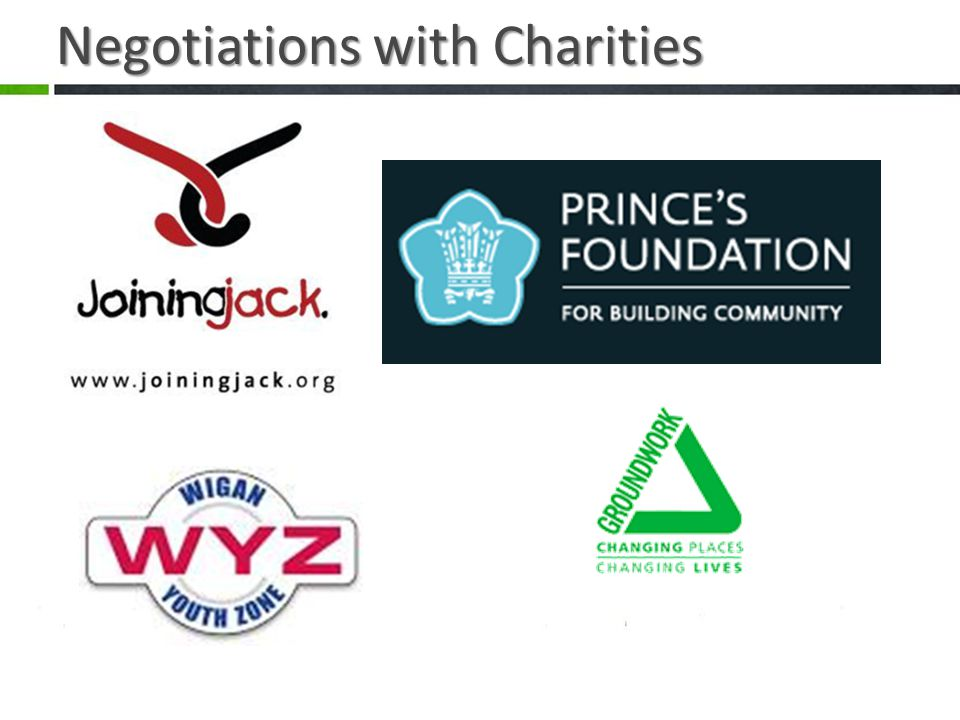 Negotiations with Charities