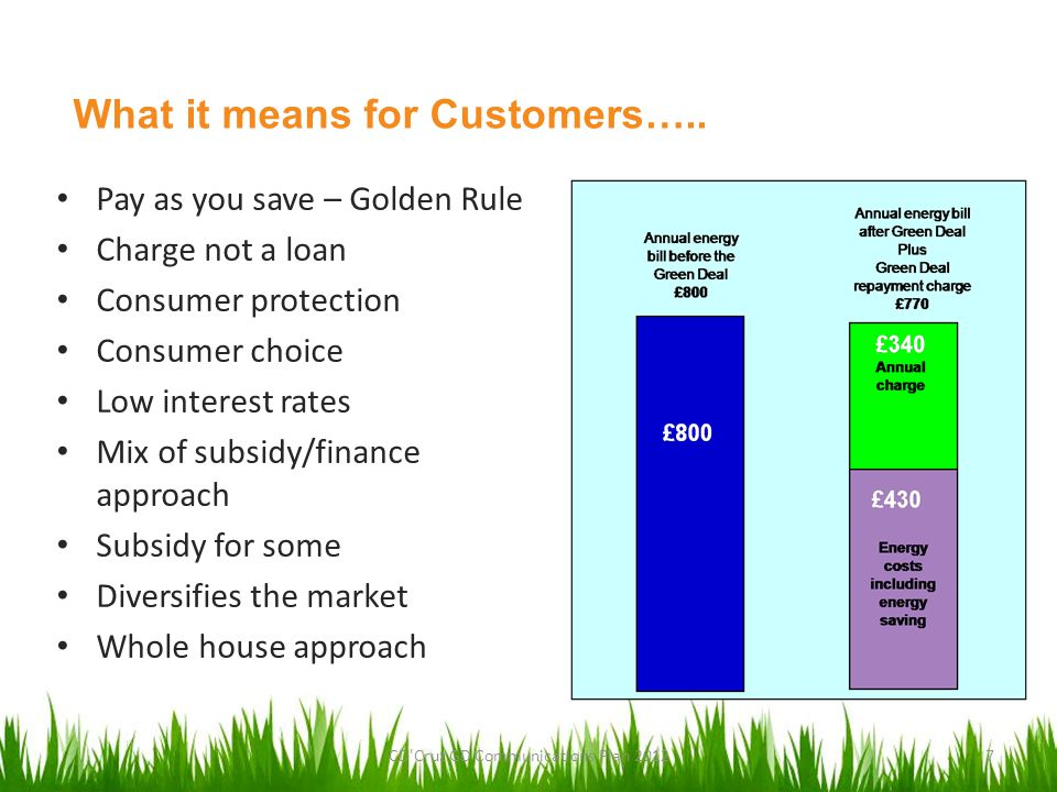 Pay as you save – Golden Rule Charge not a loan Consumer protection Consumer choice Low interest rates Mix of subsidy/finance approach Subsidy for some Diversifies the market Whole house approach What it means for Customers…..