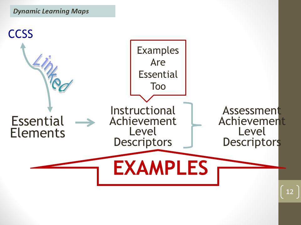 CCSS Essential Elements Instructional Achievement Level Descriptors Assessment Achievement Level Descriptors EXAMPLES Examples Are Essential Too 12 Dynamic Learning Maps
