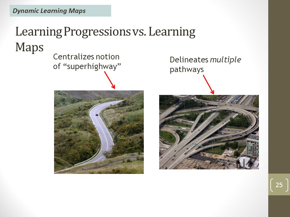 Learning Progressions vs.