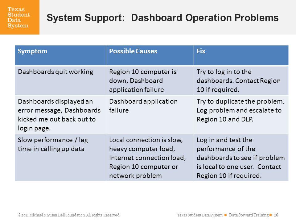 TSDS Data Steward Training Last Updated: August 3, ppt download