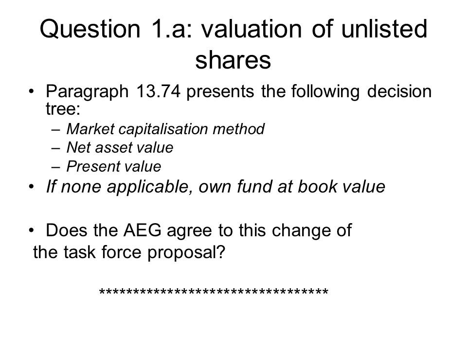 Question 1.a: valuation of unlisted shares Paragraph presents the following decision tree: –Market capitalisation method –Net asset value –Present value If none applicable, own fund at book value Does the AEG agree to this change of the task force proposal.