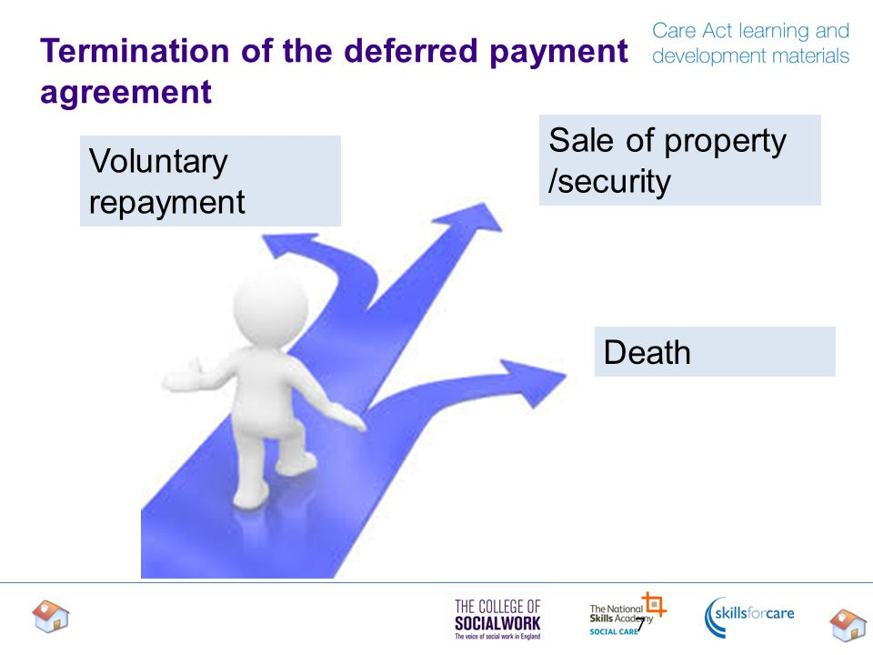 Deferred Payment Agreements Care Act Introduction The Act Places