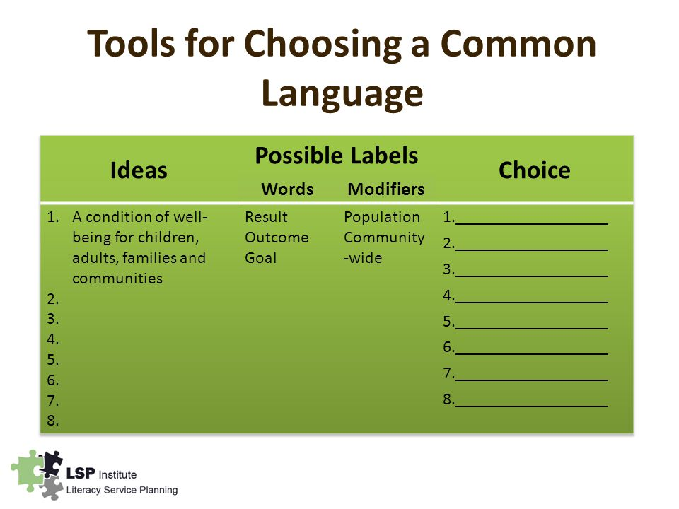 Tools for Choosing a Common Language