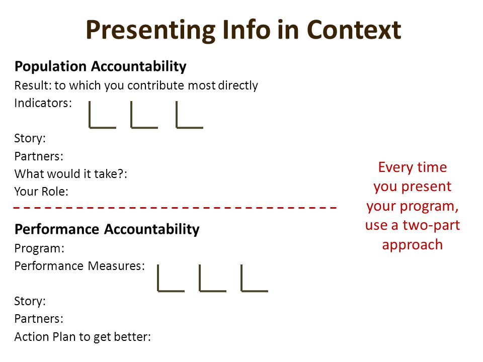 Presenting Info in Context Population Accountability Result: to which you contribute most directly Indicators: Story: Partners: What would it take : Your Role: Performance Accountability Program: Performance Measures: Story: Partners: Action Plan to get better: Every time you present your program, use a two-part approach
